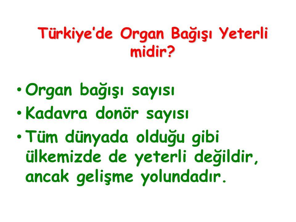 Türkiye'de Organ Bağışı Yeterli midir? Türkiye'de Organ Bağışı Yeterli midir? Organ bağışı sayısı Kadavra donör sayısı Tüm dünyada olduğu gibi ülkemiz