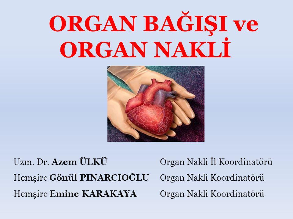 ORGAN BAĞIŞI ve ORGAN NAKLİ Uzm.Dr.