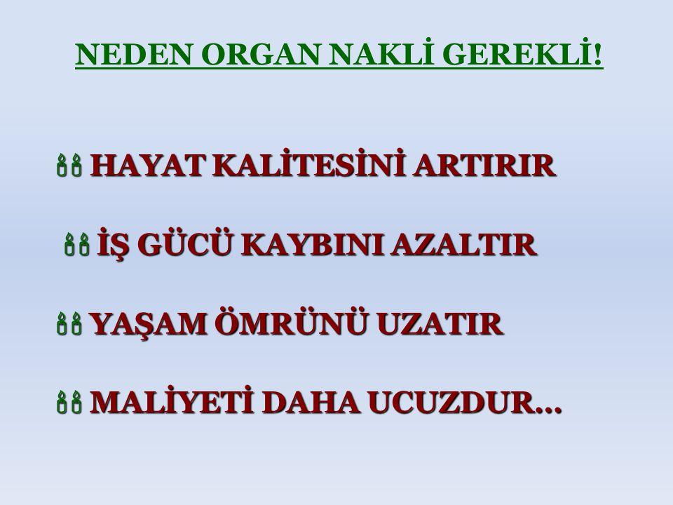 NEDEN ORGAN NAKLİ GEREKLİ.