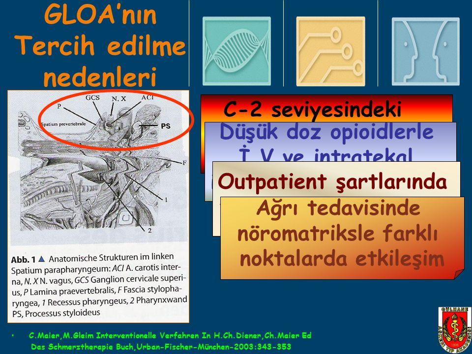 GLOA'nın Tercih edilme nedenleri C-2 seviyesindeki komşuluklar nedeniyle LA'ler kullanılamazlar Düşük doz opioidlerle İ.V ve intratekal infiltrasyon d