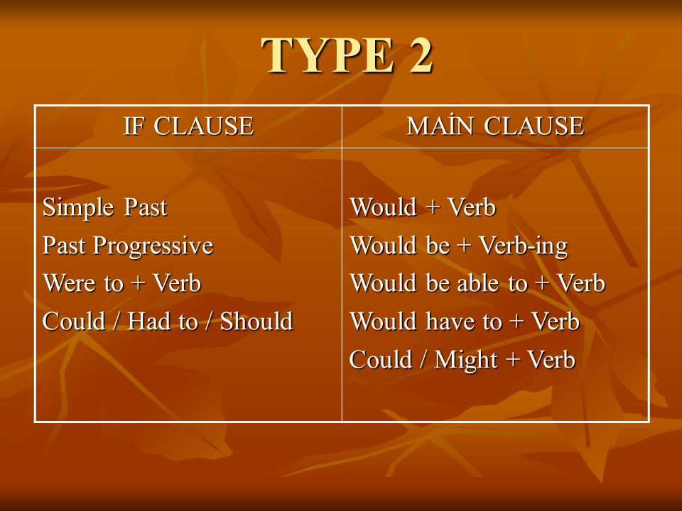 TYPE 2 IF CLAUSE MAİN CLAUSE Simple Past Past Progressive Were to + Verb Could / Had to / Should Would + Verb Would be + Verb-ing Would be able to + V