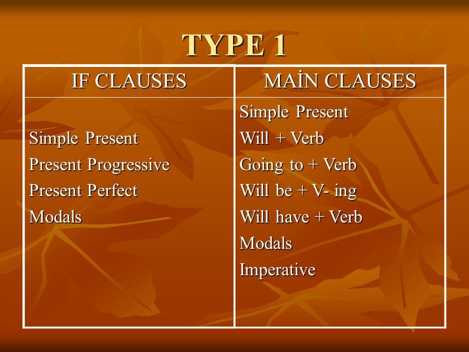 TYPE 1:True in the present or future İçimde bulunduğumuz anda ya da gelecekte, belli bir koşul yerine geldiğinde olabilecek olayları type 1- if clause ile ifade ederiz.