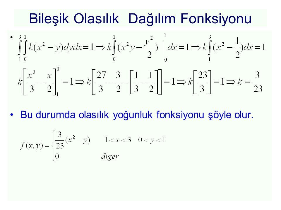 Şartlı Olasılık Yoğunluk Fonksiyonu c) d) P(Y 2)