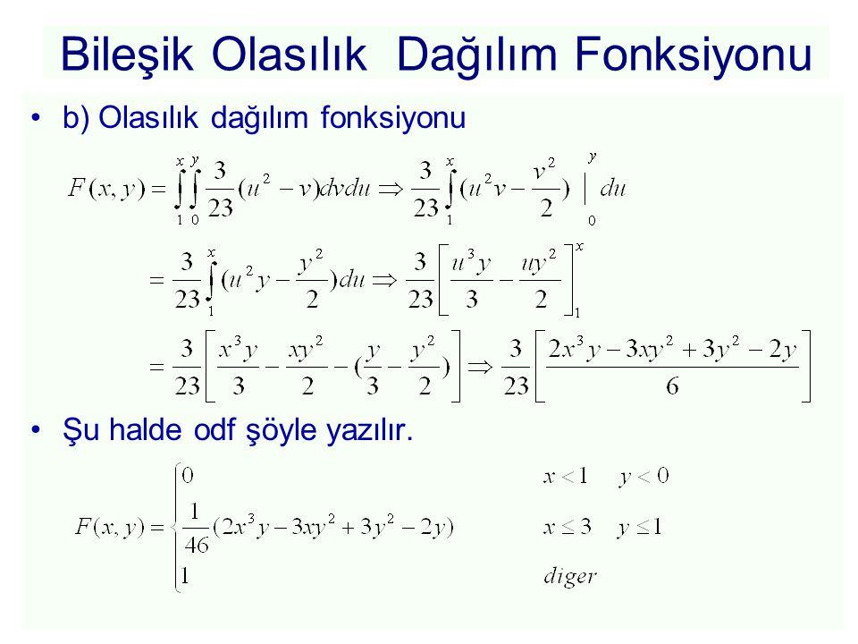 Bileşik olasılık fonksiyonu örnek Örnek: Aşağıda bir bileşik fonksiyon verilmiştir.