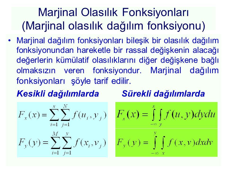 Marjinal Olasılık Fonksiyonları (Marjinal olasılık dağılım fonksiyonu) Örnek: Aşağıdaki bileşik olasılık yoğunluk fonksiyonundan hareketle marjinal olasılık dağılım fonksiyonlarını belirleyiniz.