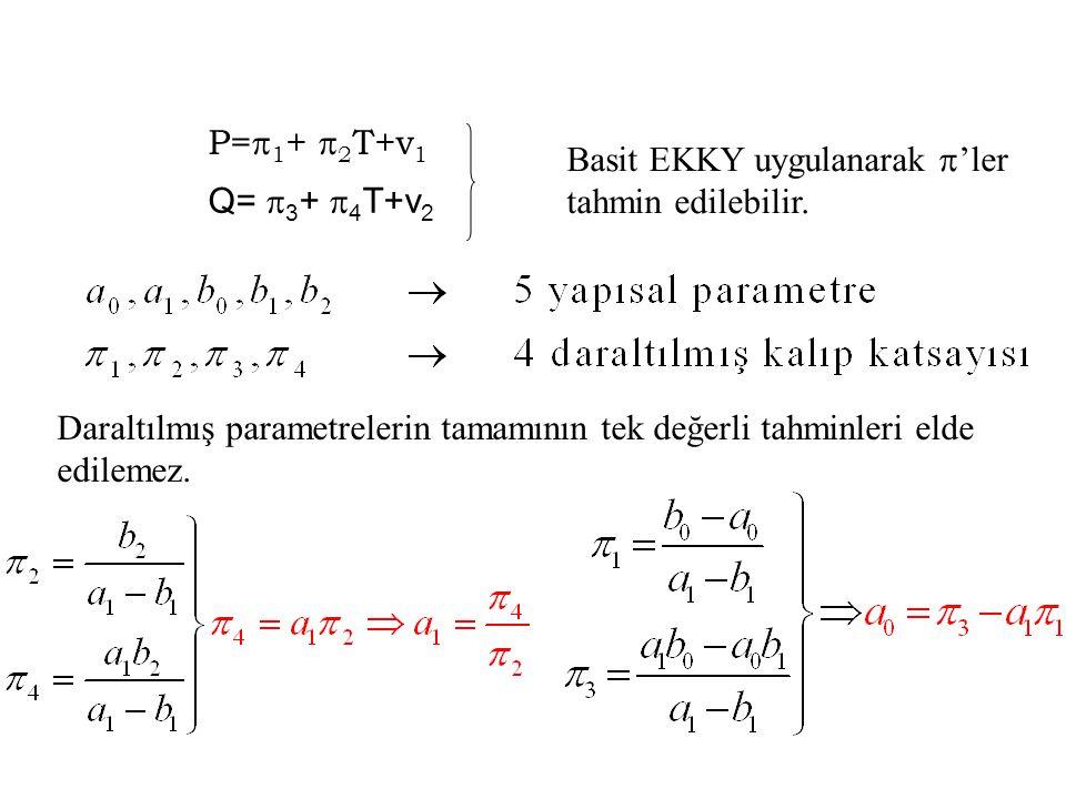 P=  1 +  2 T+v 1 Q=  3 +  4 T+v 2 Basit EKKY uygulanarak  'ler tahmin edilebilir. Daraltılmış parametrelerin tamamının tek değerli tahminleri eld