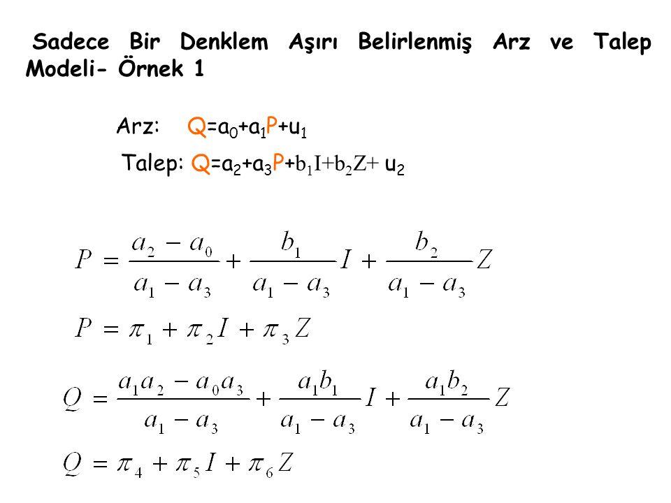 Sadece Bir Denklem Aşırı Belirlenmiş Arz ve Talep Modeli- Örnek 1 Arz: Q=a 0 +a 1 P+u 1 Talep: Q=a 2 +a 3 P+ b 1 I+b 2 Z+ u 2