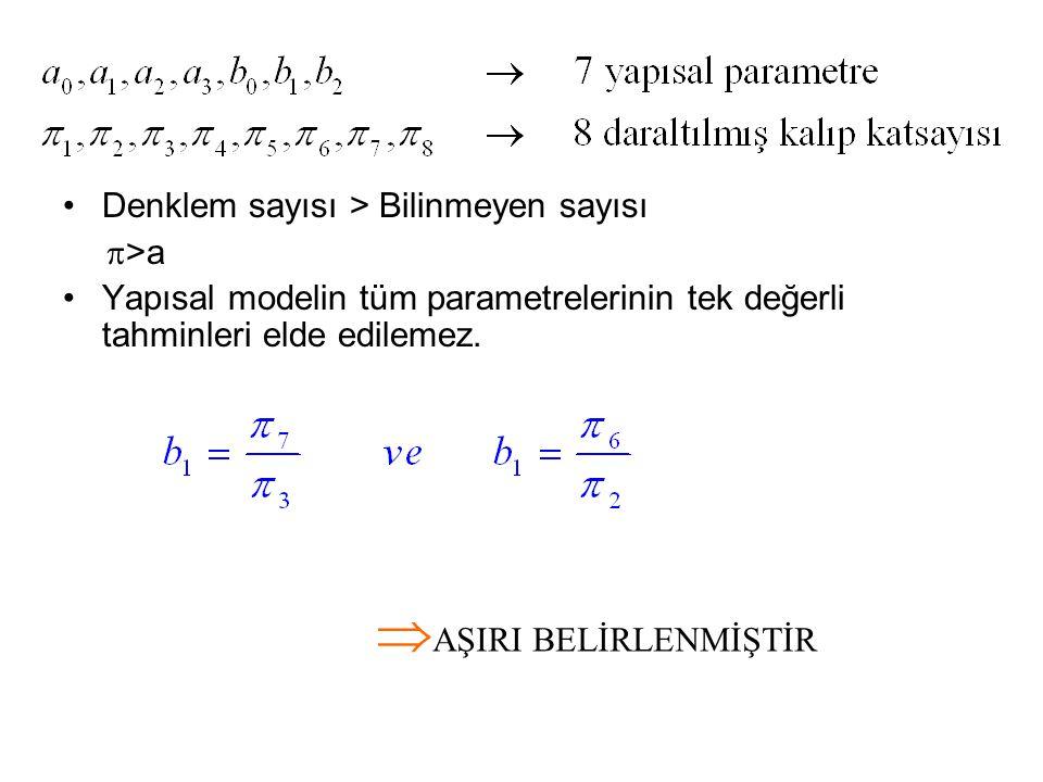 Denklem sayısı > Bilinmeyen sayısı  >a Yapısal modelin tüm parametrelerinin tek değerli tahminleri elde edilemez.  AŞIRI BELİRLENMİŞTİR