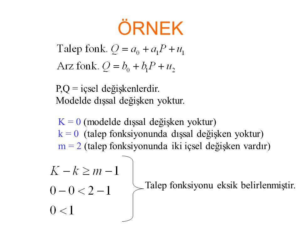 ÖRNEK P,Q = içsel değişkenlerdir. Modelde dışsal değişken yoktur. K = 0 (modelde dışsal değişken yoktur) k = 0 (talep fonksiyonunda dışsal değişken yo
