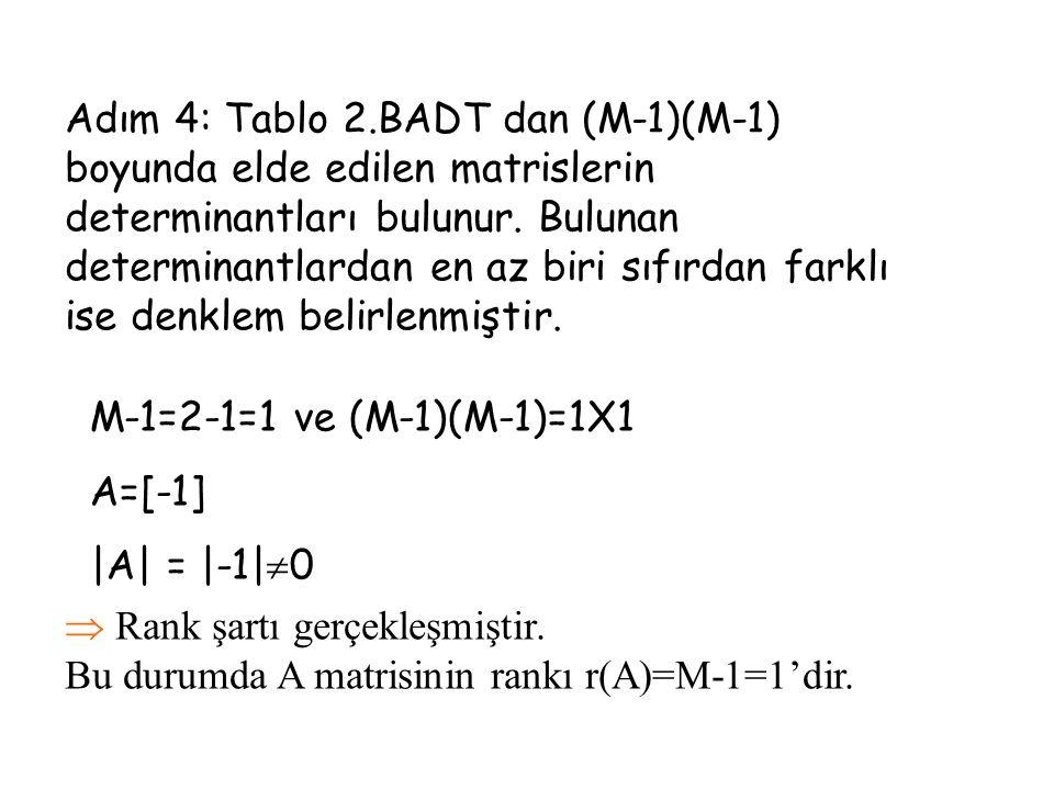 Adım 4: Tablo 2.BADT dan (M-1)(M-1) boyunda elde edilen matrislerin determinantları bulunur. Bulunan determinantlardan en az biri sıfırdan farklı ise