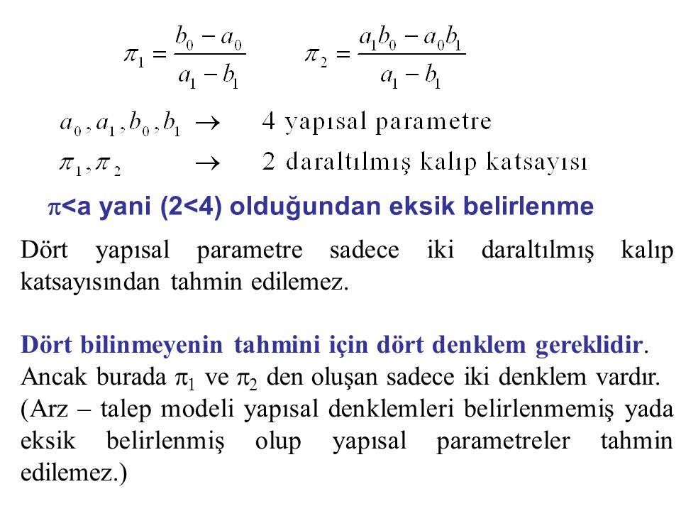 Tam Belirlenme Durumu Denklemlerden Sadece Biri Tam Belirlenmiş Arz ve Talep Modelleri (Arz fonksiyonunun tam belirlenmiş hali ) a) Talep: Q=a 0 +a 1 P+a 2 I+u 1 = Q=b 0 +b 1 P+u 2 : Arz Daraltılmış kalıp denklemleri: Q=  3 +  4 I+v 2 P=  1 +  2 I+v 1 I : Tüketici geliri