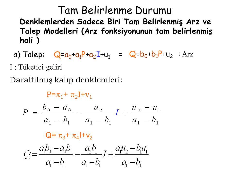 Tam Belirlenme Durumu Denklemlerden Sadece Biri Tam Belirlenmiş Arz ve Talep Modelleri (Arz fonksiyonunun tam belirlenmiş hali ) a) Talep: Q=a 0 +a 1