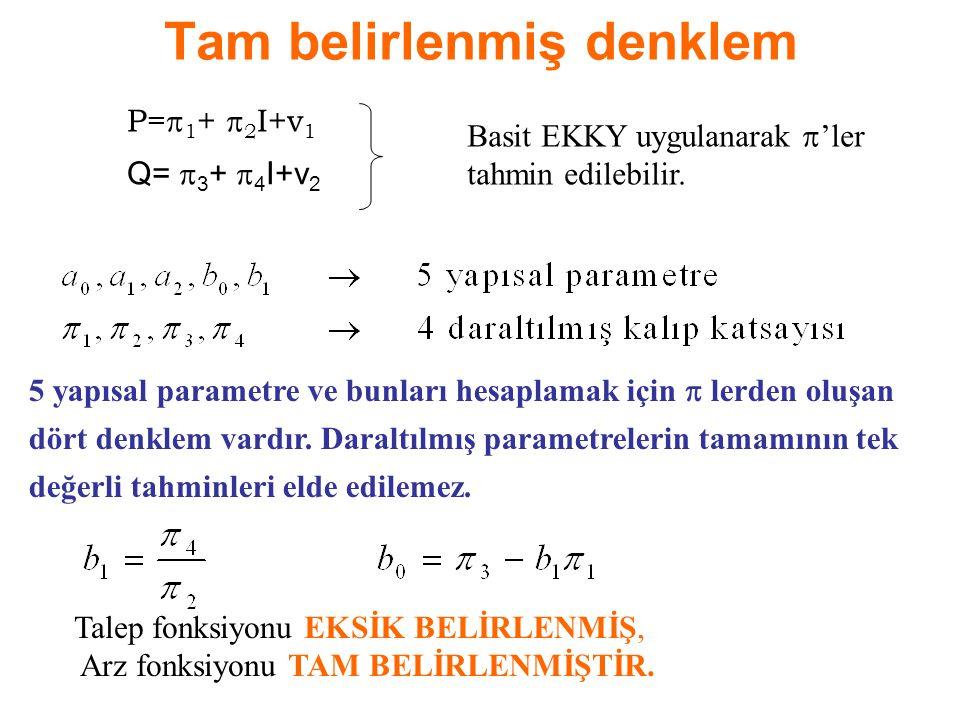 Tam belirlenmiş denklem P=  1 +  2 I+v 1 Q=  3 +  4 I+v 2 Basit EKKY uygulanarak  'ler tahmin edilebilir. 5 yapısal parametre ve bunları hesaplam