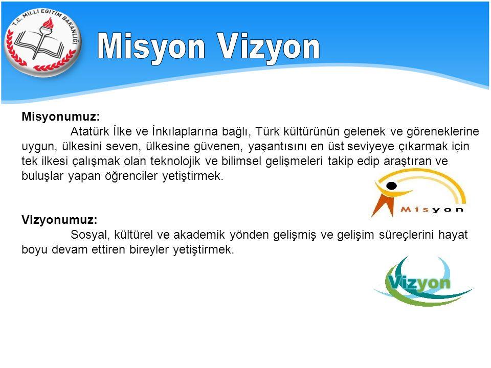 Misyonumuz: Atatürk İlke ve İnkılaplarına bağlı, Türk kültürünün gelenek ve göreneklerine uygun, ülkesini seven, ülkesine güvenen, yaşantısını en üst