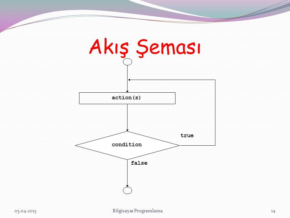 Akış Şeması true false action(s) condition 05.04.201514Bilgisayar Programlama
