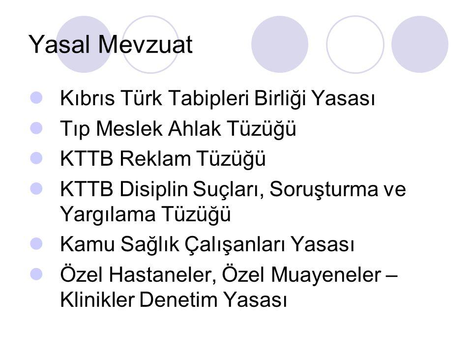 Yasal Mevzuat Kıbrıs Türk Tabipleri Birliği Yasası Tıp Meslek Ahlak Tüzüğü KTTB Reklam Tüzüğü KTTB Disiplin Suçları, Soruşturma ve Yargılama Tüzüğü Kamu Sağlık Çalışanları Yasası Özel Hastaneler, Özel Muayeneler – Klinikler Denetim Yasası