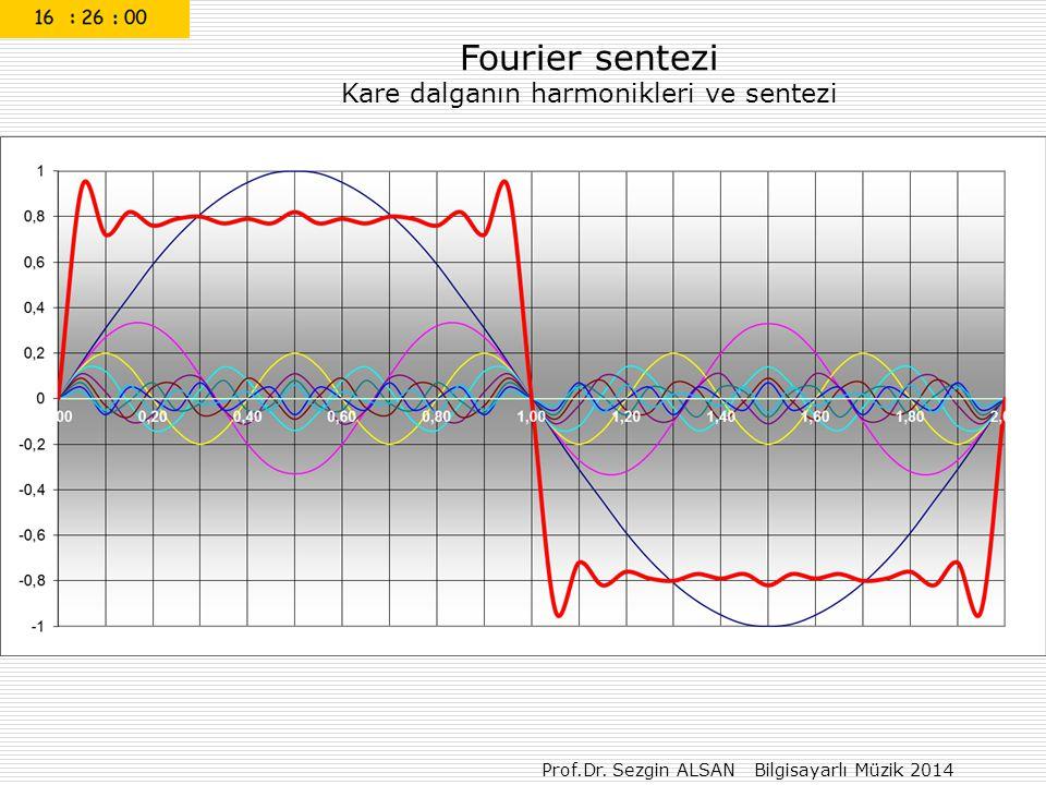 Prof.Dr. Sezgin ALSAN Bilgisayarlı Müzik 2014 Fourier sentezi Kare dalganın harmonikleri ve sentezi