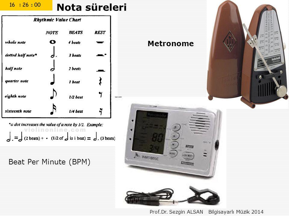 Prof.Dr. Sezgin ALSAN Bilgisayarlı Müzik 2014 Metronome Beat Per Minute (BPM) Nota süreleri