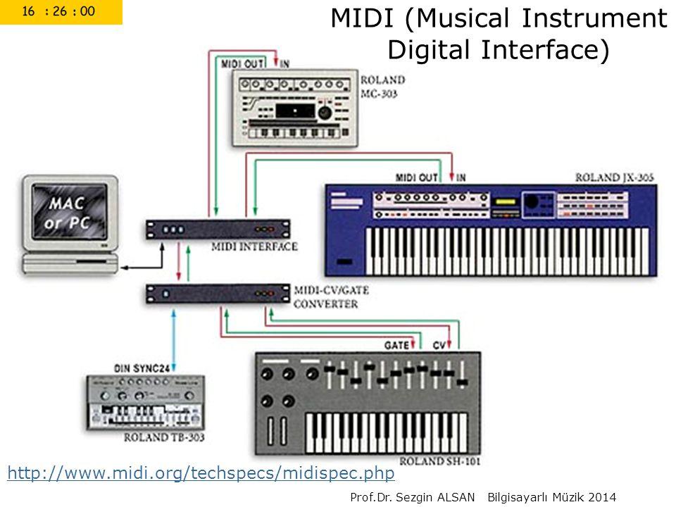 Prof.Dr. Sezgin ALSAN Bilgisayarlı Müzik 2014 http://www.midi.org/techspecs/midispec.php MIDI (Musical Instrument Digital Interface)
