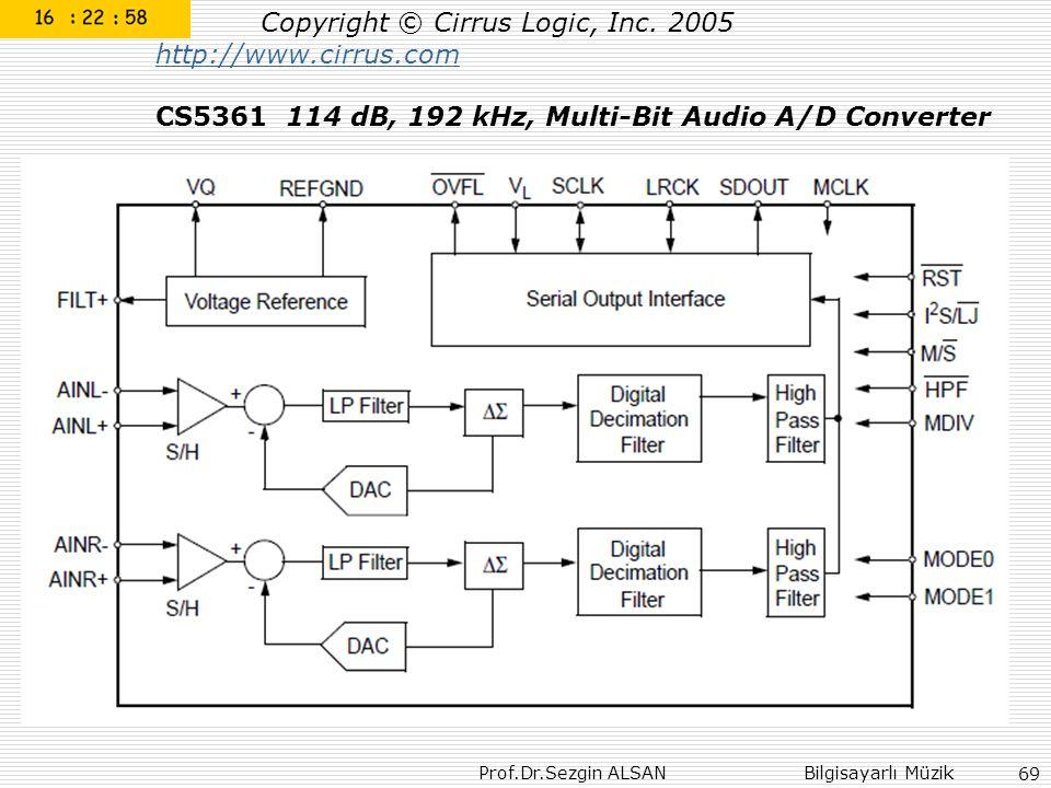 Prof.Dr.Sezgin ALSAN Bilgisayarlı Müzik 69 Copyright © Cirrus Logic, Inc. 2005 http://www.cirrus.com CS5361 114 dB, 192 kHz, Multi-Bit Audio A/D Conve