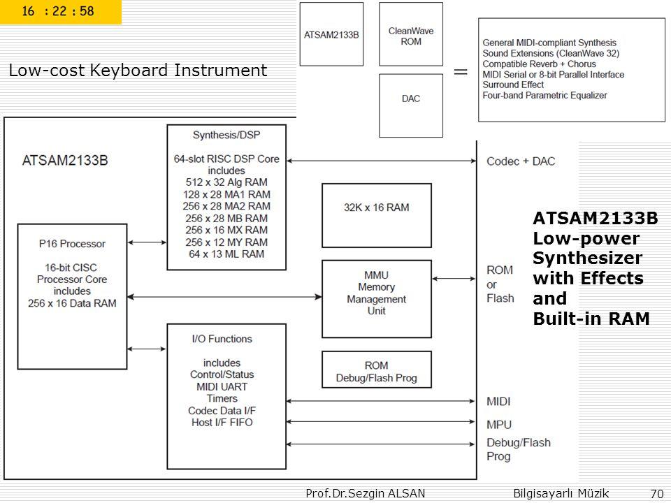 Prof.Dr.Sezgin ALSAN Bilgisayarlı Müzik 70 Low-cost Keyboard Instrument ATSAM2133B Low-power Synthesizer with Effects and Built-in RAM