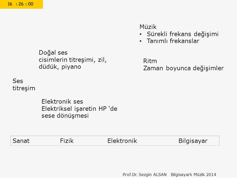 Prof.Dr. Sezgin ALSAN Bilgisayarlı Müzik 2014 1,0535