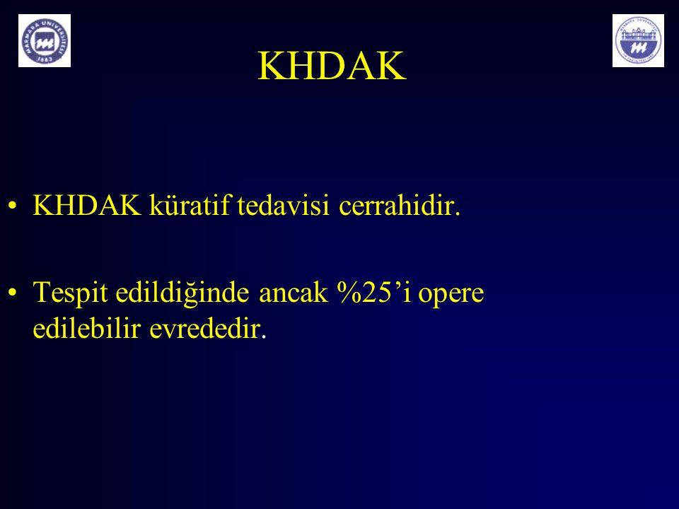 KHDAK KHDAK küratif tedavisi cerrahidir. Tespit edildiğinde ancak %25'i opere edilebilir evrededir.