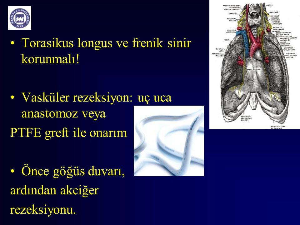 Torasikus longus ve frenik sinir korunmalı! Vasküler rezeksiyon: uç uca anastomoz veya PTFE greft ile onarım Önce göğüs duvarı, ardından akciğer rezek