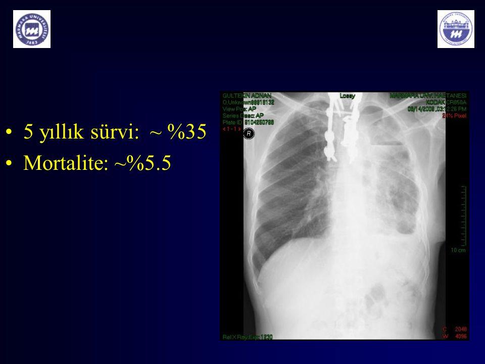 5 yıllık sürvi: ~ %35 Mortalite: ~%5.5