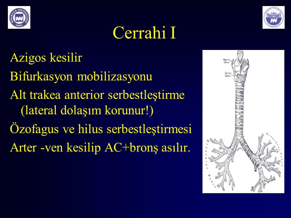 Cerrahi I Azigos kesilir Bifurkasyon mobilizasyonu Alt trakea anterior serbestleştirme (lateral dolaşım korunur!) Özofagus ve hilus serbestleştirmesi