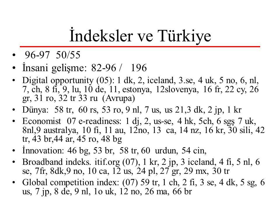 İndeksler ve Türkiye 96-97 50/55 İnsani gelişme: 82-96 / 196 Digital opportunity (05): 1 dk, 2, iceland, 3.se, 4 uk, 5 no, 6, nl, 7, ch, 8 fi, 9, lu,