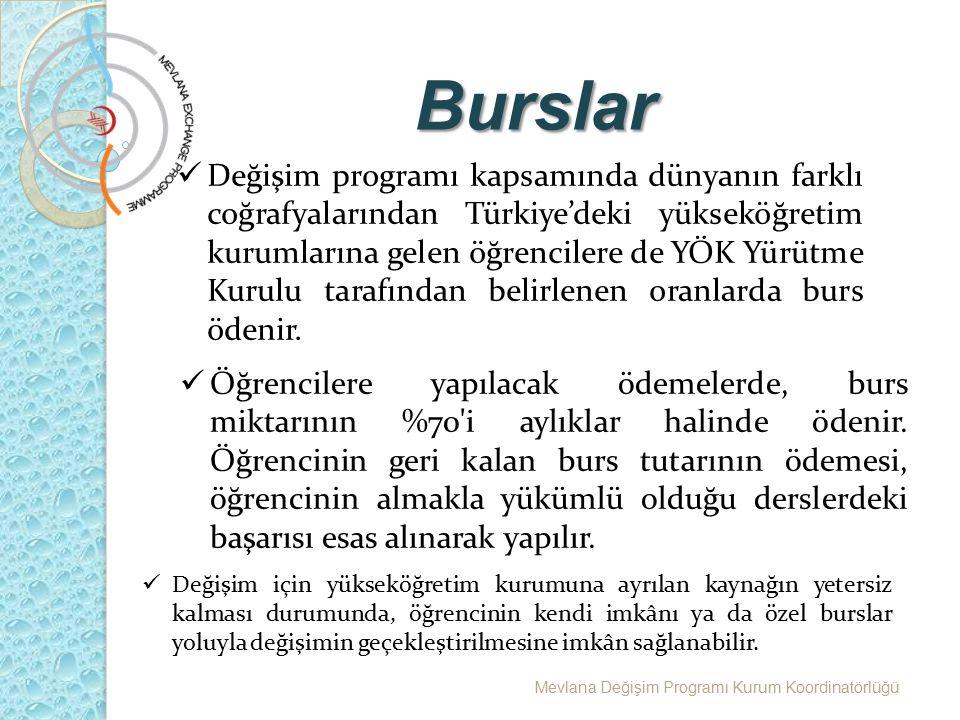 Mevlana Değişim Programı Kurum Koordinatörlüğü Değişim programı kapsamında dünyanın farklı coğrafyalarından Türkiye'deki yükseköğretim kurumlarına gel