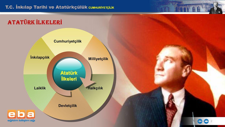T.C.İnkılap Tarihi ve Atatürkçülük CUMHURİYETÇİLİK 3 CUMHURİYET NEDİR .