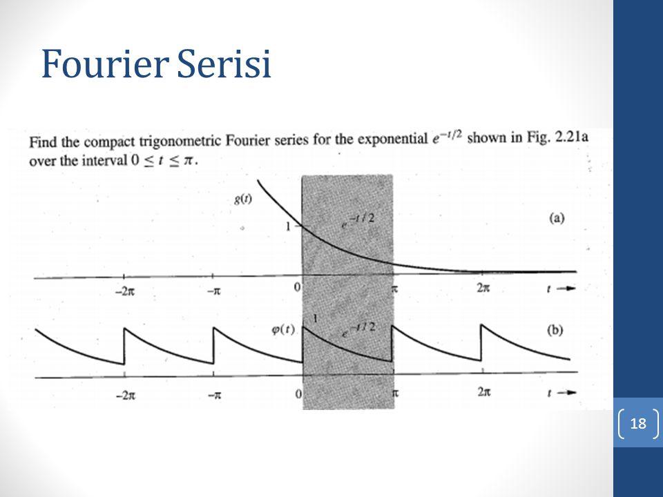 Fourier Serisi 18