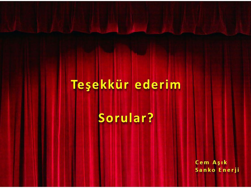 Teşekkür ederim Sorular? Sorular? Cem Aşık Sanko Enerji Cem Aşık Sanko Enerji