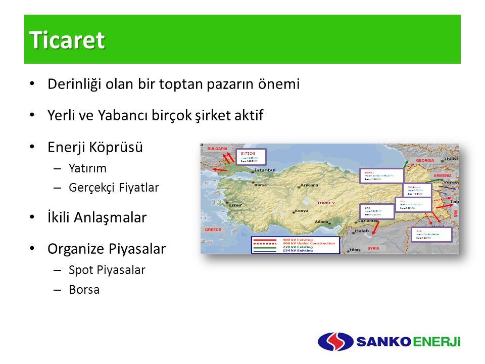Ticaret Derinliği olan bir toptan pazarın önemi Yerli ve Yabancı birçok şirket aktif Enerji Köprüsü – Yatırım – Gerçekçi Fiyatlar İkili Anlaşmalar Organize Piyasalar – Spot Piyasalar – Borsa ENTSO-E Import:500MW Export:350MW GEORGIA Import:20-80MW+350MW Export:150MW AZERBAIJAN Import:70MW Export:50MW IRAN Import:400-200MW Export:40MW IRAQ Import:To Be Decided Export:50MW SYRIA Import:230MW Export:500MW