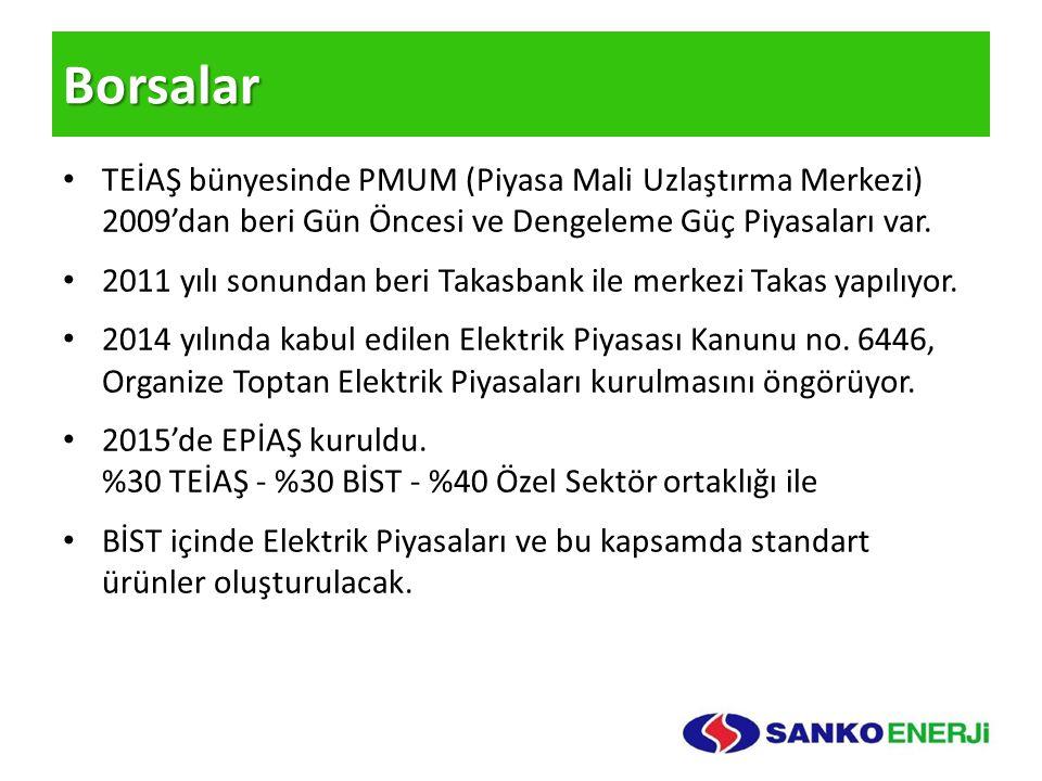 Borsalar TEİAŞ bünyesinde PMUM (Piyasa Mali Uzlaştırma Merkezi) 2009'dan beri Gün Öncesi ve Dengeleme Güç Piyasaları var. 2011 yılı sonundan beri Taka