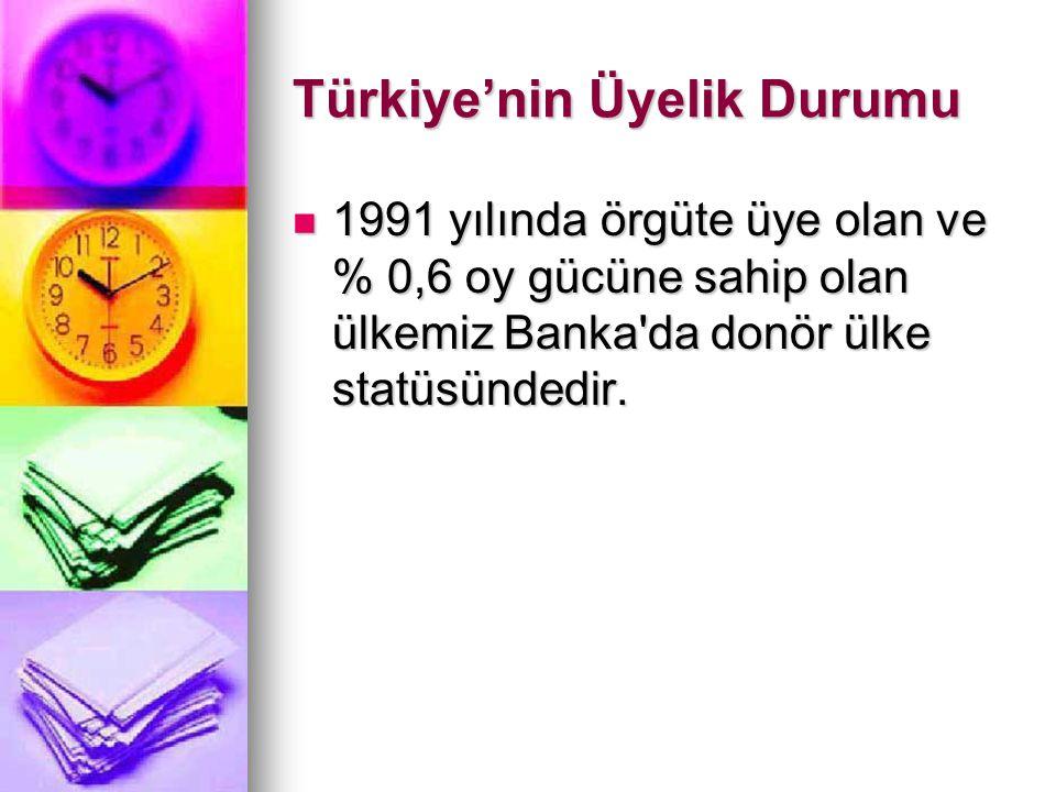 Türkiye'nin Üyelik Durumu 1991 yılında örgüte üye olan ve % 0,6 oy gücüne sahip olan ülkemiz Banka da donör ülke statüsündedir.