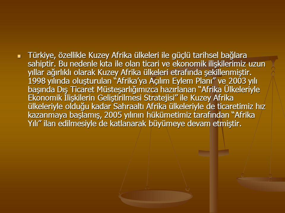 Türkiye, özellikle Kuzey Afrika ülkeleri ile güçlü tarihsel bağlara sahiptir.