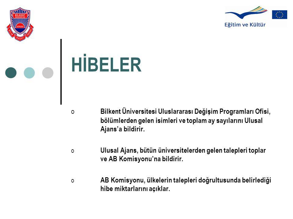 HİBELER o Bilkent Üniversitesi Uluslararası Değişim Programları Ofisi, bölümlerden gelen isimleri ve toplam ay sayılarını Ulusal Ajans'a bildirir. o U