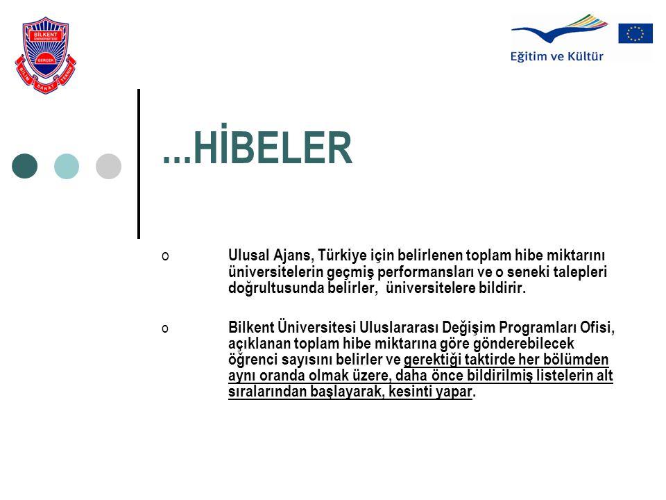 ...HİBELER o Ulusal Ajans, Türkiye için belirlenen toplam hibe miktarını üniversitelerin geçmiş performansları ve o seneki talepleri doğrultusunda bel