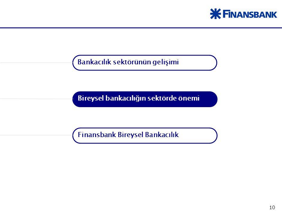 10 Finansbank Bireysel Bankacılık Bankacılık sektörünün gelişimi Bireysel bankacılığın sektörde önemi