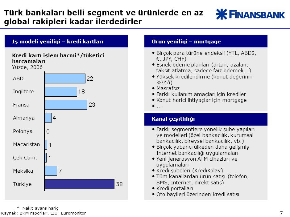 7 Türk bankaları belli segment ve ürünlerde en az global rakipleri kadar ilerdedirler Kredi kartı işlem hacmi*/tüketici harcamaları Yüzde, 2006 Türkiye ABD İngiltere Fransa Almanya Polonya Macaristan Çek Cum.