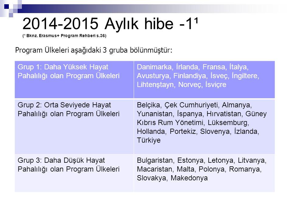 2014-2015 Aylık hibe -1¹ (¹ Bknz. Erasmus+ Program Rehberi s.36) Program Ülkeleri aşağıdaki 3 gruba bölünmüştür: Grup 1: Daha Yüksek Hayat Pahalılığı
