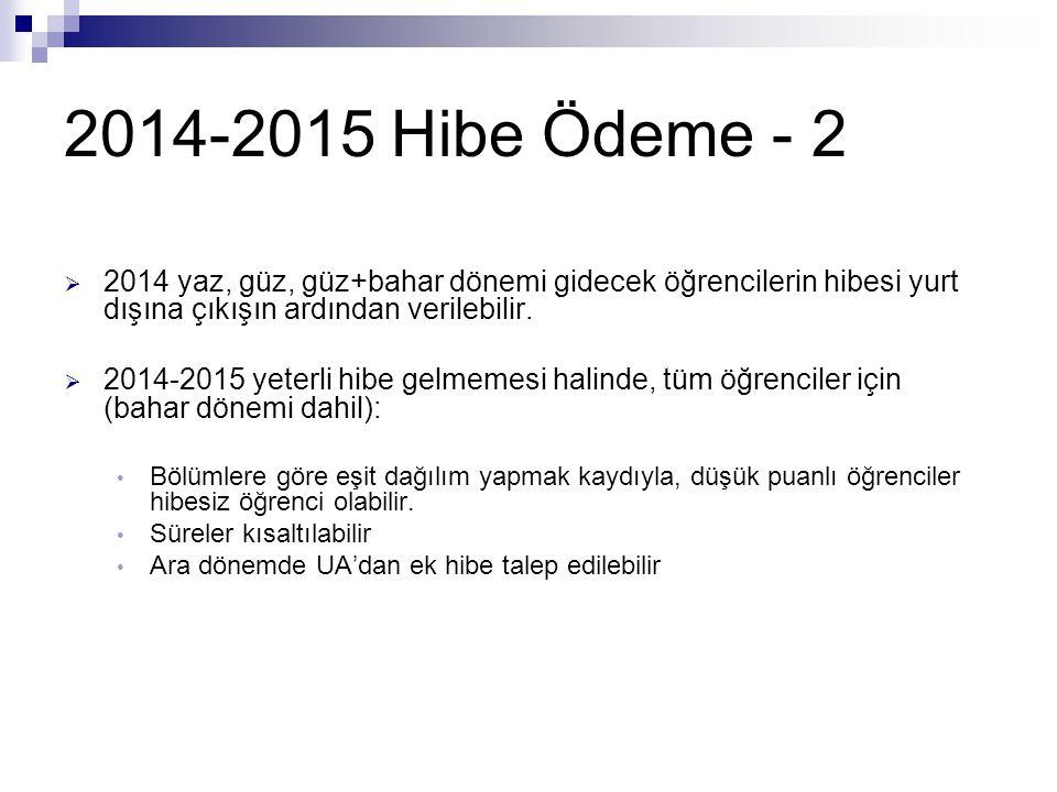 2014-2015 Hibe Ödeme - 2  2014 yaz, güz, güz+bahar dönemi gidecek öğrencilerin hibesi yurt dışına çıkışın ardından verilebilir.  2014-2015 yeterli h