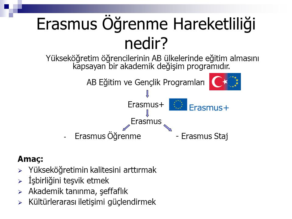 Erasmus Öğrenme Hareketliliği nedir? Yükseköğretim öğrencilerinin AB ülkelerinde eğitim almasını kapsayan bir akademik değişim programıdır. AB Eğitim