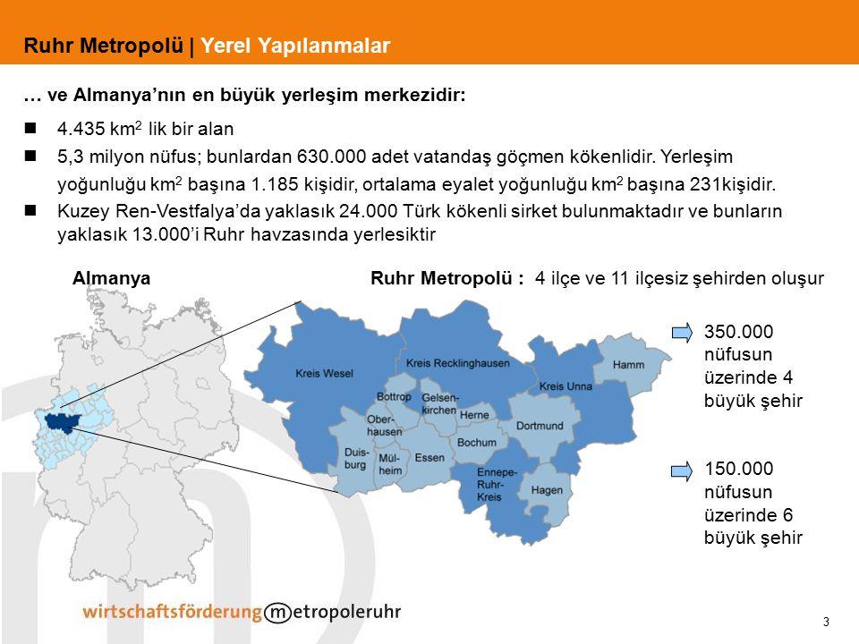 3 Ruhr Metropolü | Yerel Yapılanmalar … ve Almanya'nın en büyük yerleşim merkezidir: 4.435 km 2 lik bir alan 5,3 milyon nüfus; bunlardan 630.000 adet