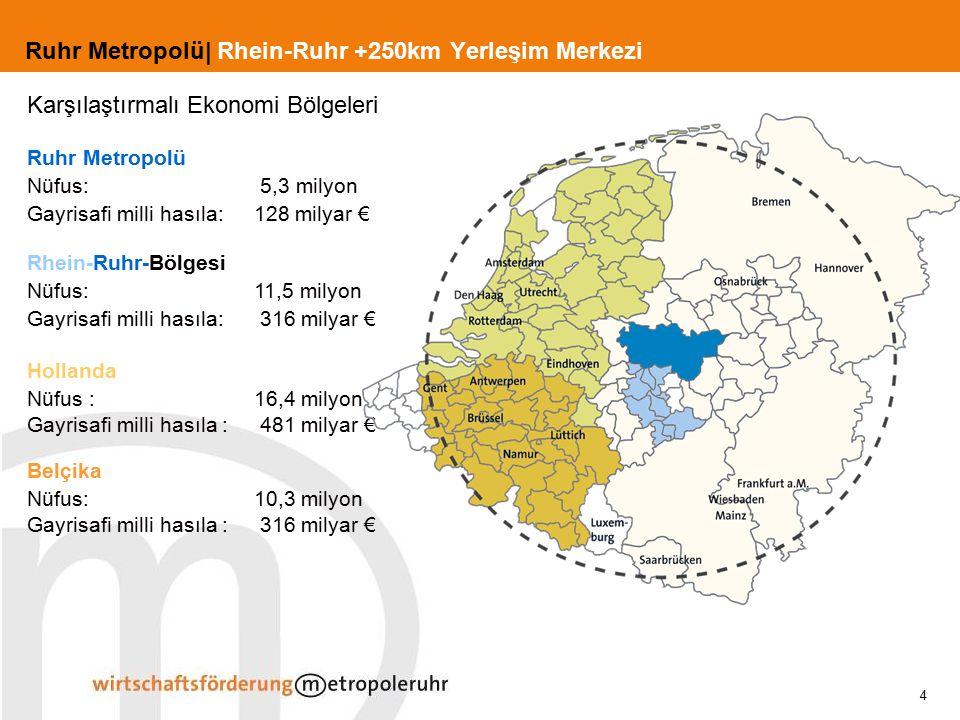 5 Ruhr Metropolü | Otorite sahalarına genel bakış 200 şirket 50.000 çalışan 42 milyar € yıllık ciro % 7,2 ihracat oranı (NRW) 3.000 mühendis 5.700 şirket 85.000 çalışan 9,5 milyar € yıllık ciro 400 mühendis EnerjiLojistik 250 şirket 25.000 çalışan 5,5 milyar € yıllık ciro % 50 ihracat oranı (NRW) 1.500 mühendis Kimya