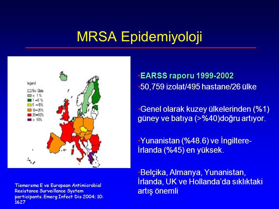 ARMed surveyansı KAN izolatı S.aureus Metisiline direnç oranları n% 2003 74943.0 2004 70340.1 2005 76035.4 2006 55237.3