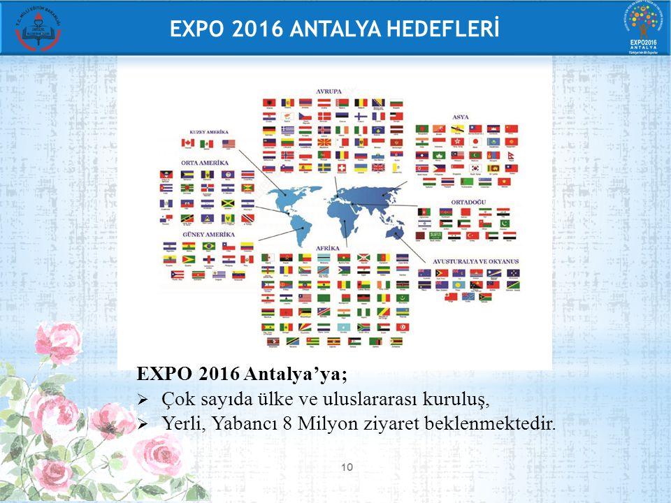 10 EXPO 2016 ANTALYA HEDEFLERİ EXPO 2016 Antalya'ya;  Çok sayıda ülke ve uluslararası kuruluş,  Yerli, Yabancı 8 Milyon ziyaret beklenmektedir.